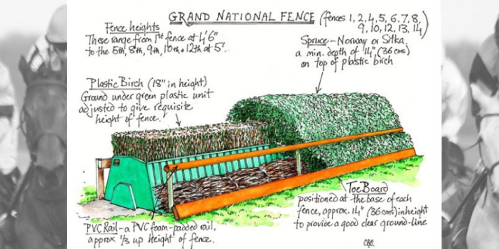 Guide to Racing - National Hunt, Aintree Grand National, anatomy of a fence, Anatomy of a Grand National fence