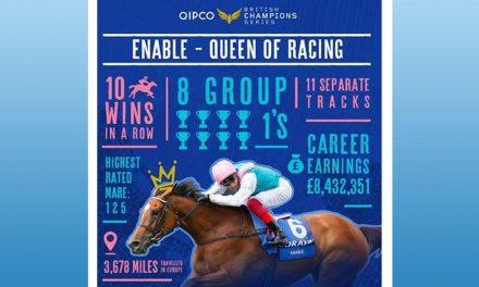 Frankie hoping Enable's 'dream journey' will continue at Ascot's 'King George'
